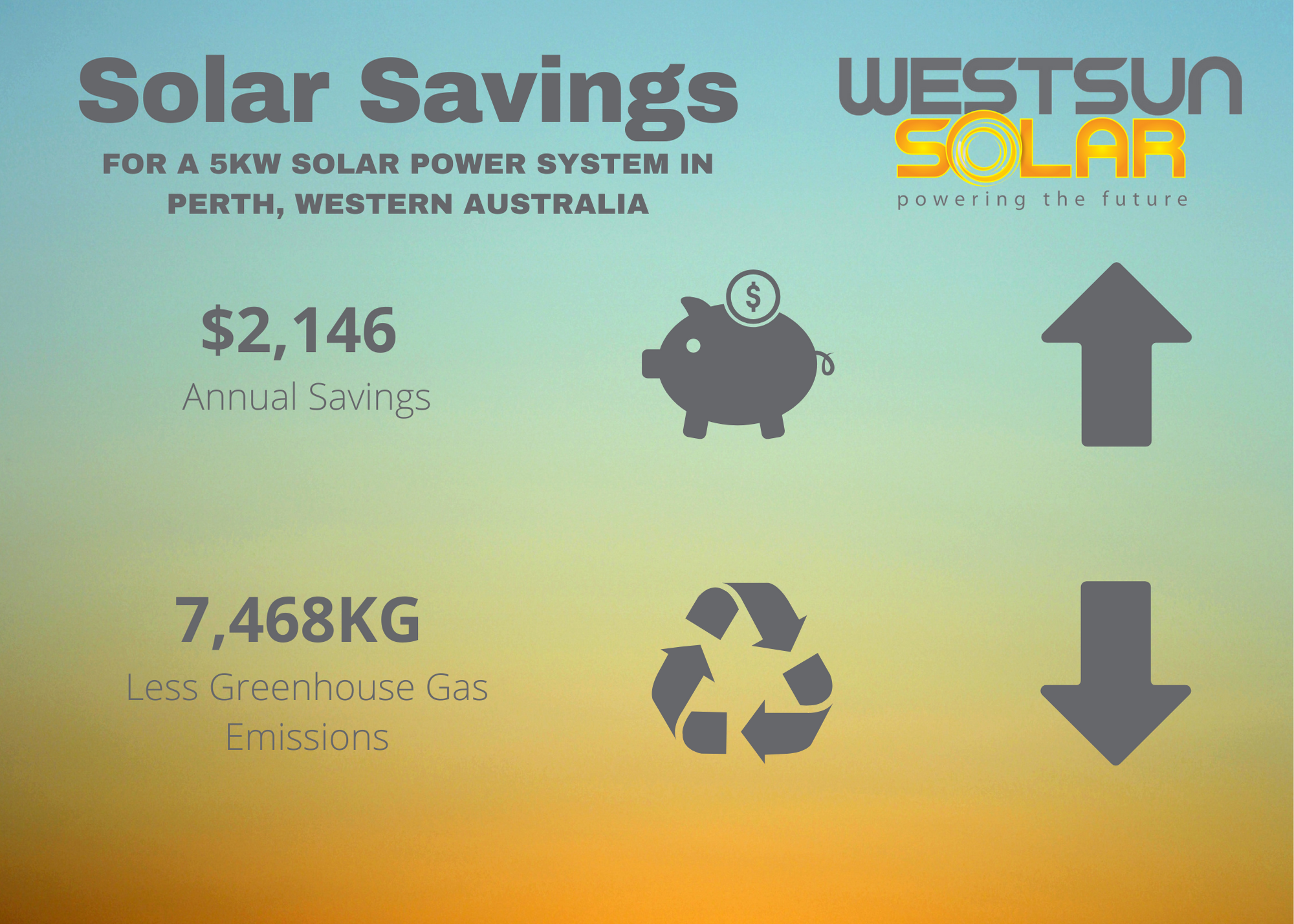 Solar Savings - Benefits of Solar Power